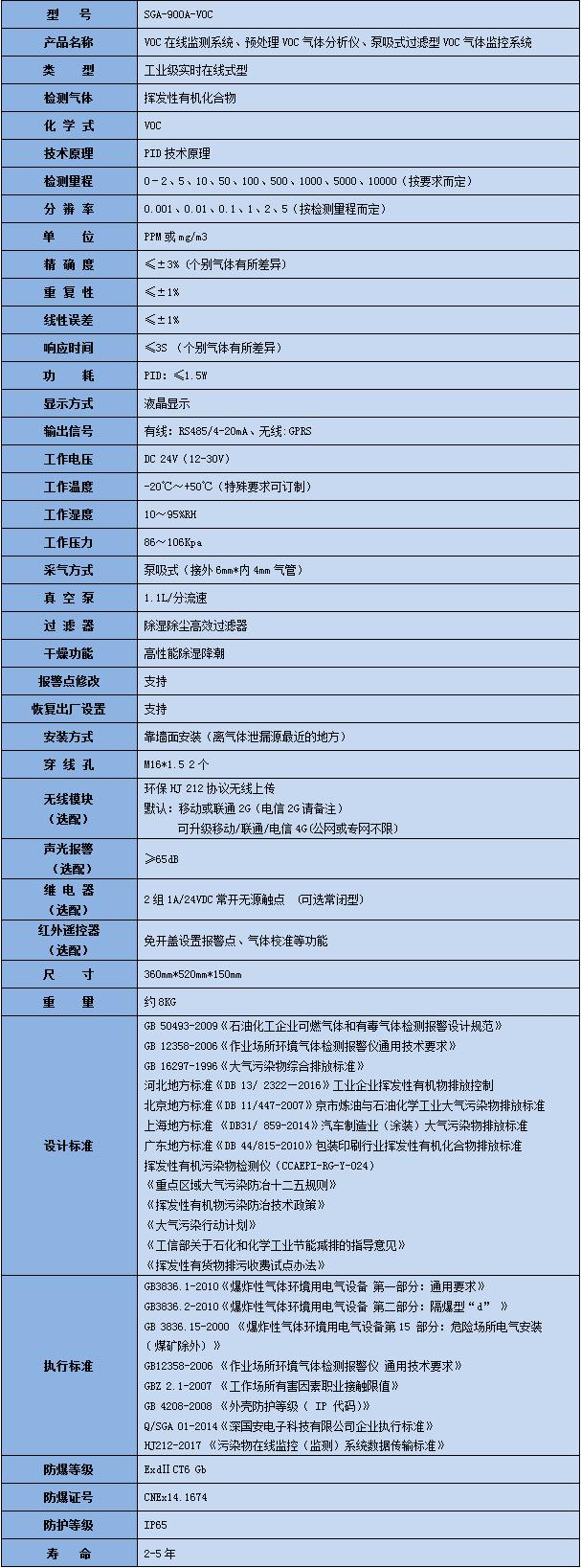 voc气体检测仪产品参数