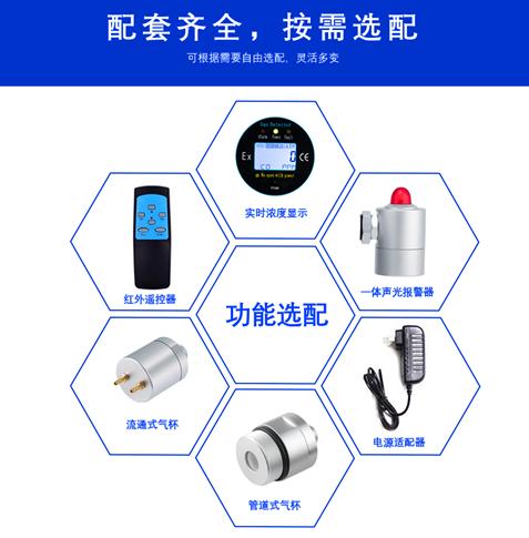 三氯甲烷檢測儀功能
