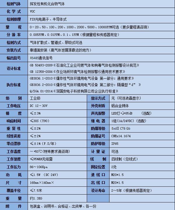固定式VOC气体检测仪产品参数.jpg