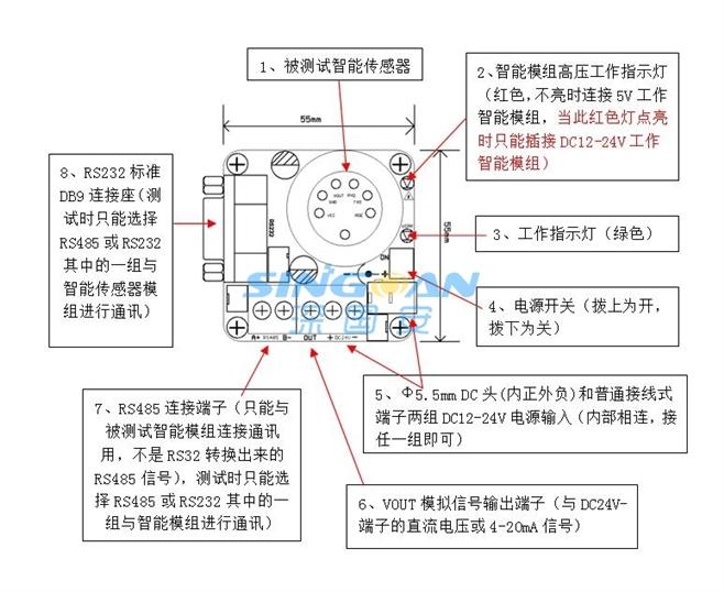 ttl串口及0-5v电压输出;搭配sga-zhb-1信号转换板后,可直接输出rs485