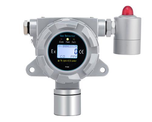 在线式气体检测仪3.jpg